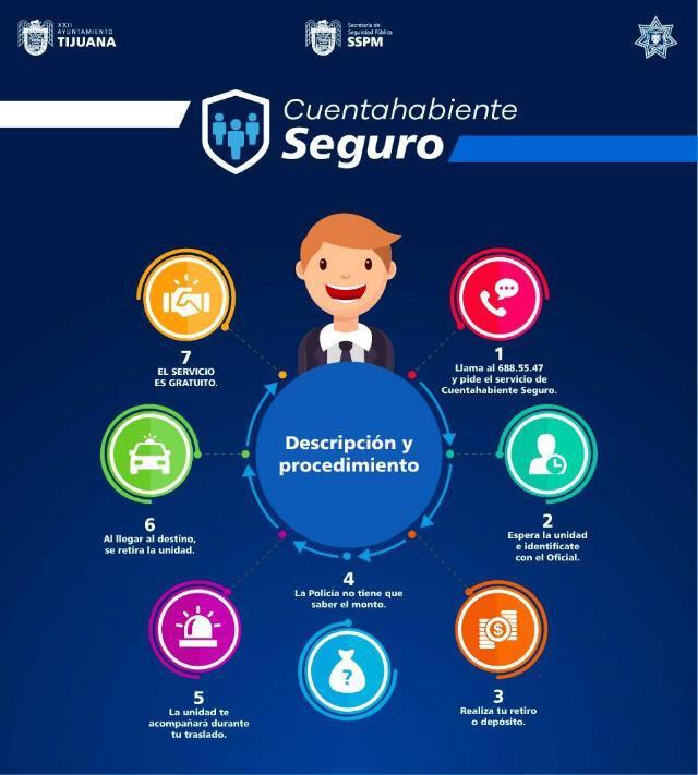 """Policía Municipal ofrece para mayor seguridad """"Cuentahabiente Seguro"""""""